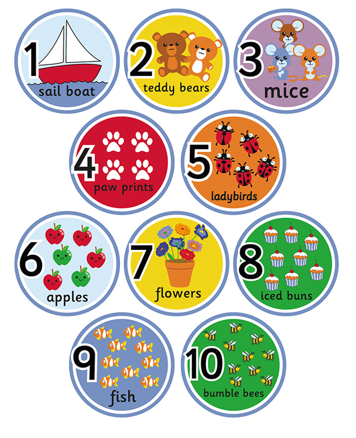 Set of 10 Counting Number Mats